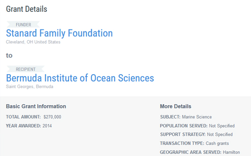 View a wealth of detailed grant information