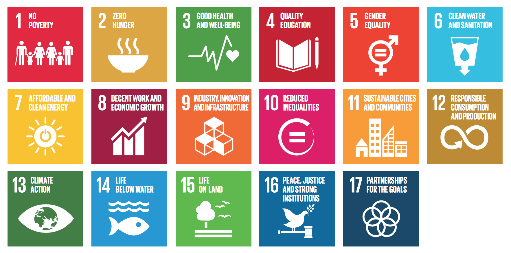Guidelines For The Use Of The Sdg Logo Color Wheel And 17 Icons