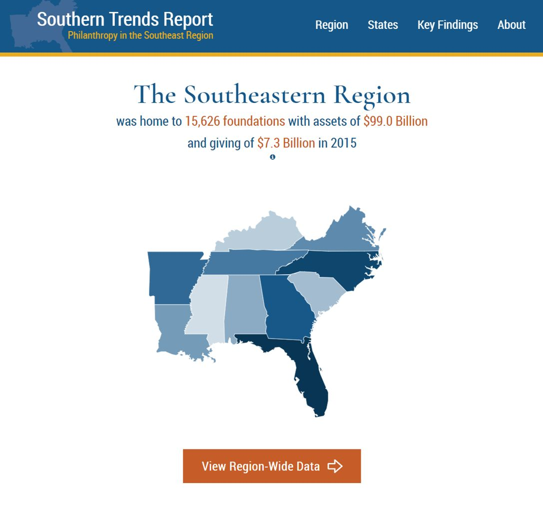 Southern Trends Report website