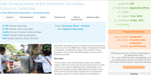 Screenshot of EMW's Safe Water in Soramarith Secondary School project on Blue Planet Network's platform.