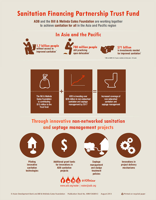 Gates Foundation and ADB Invest in Addressing Asia's Sanitation Needs
